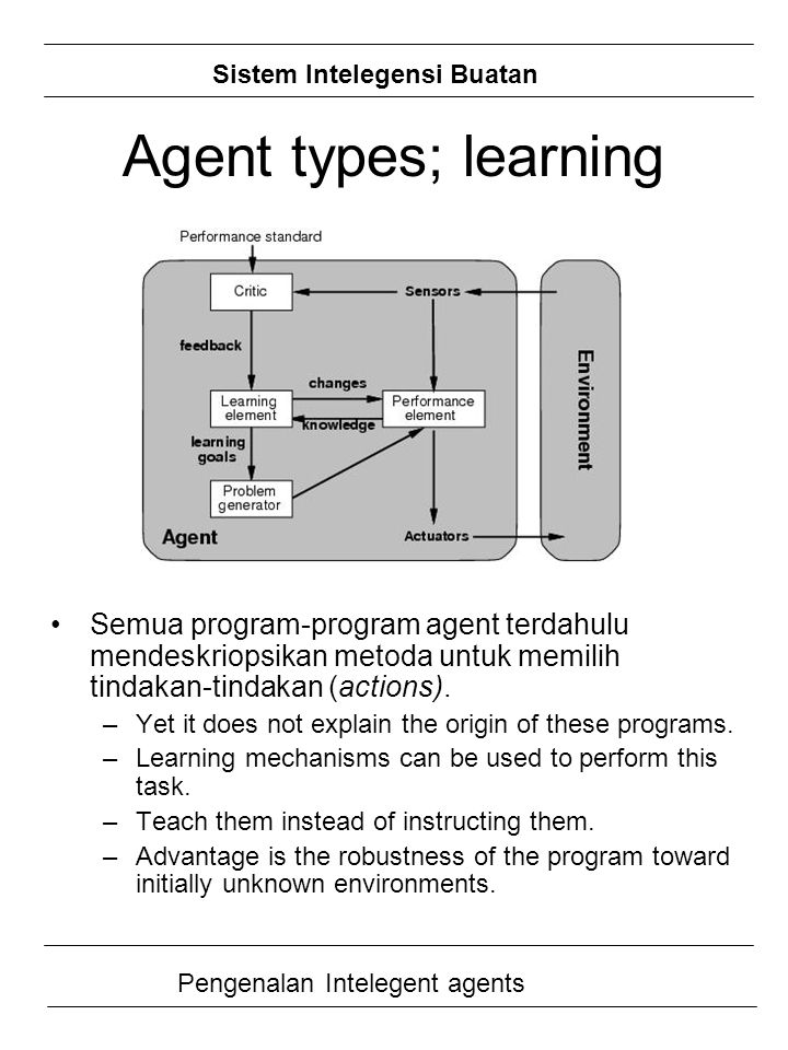 Agent types; learning Semua program-program agent terdahulu mendeskriopsikan metoda untuk memilih tindakan-tindakan (actions).