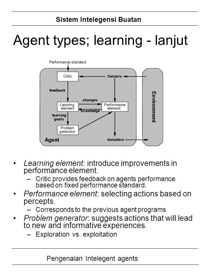 Agent types; learning - lanjut