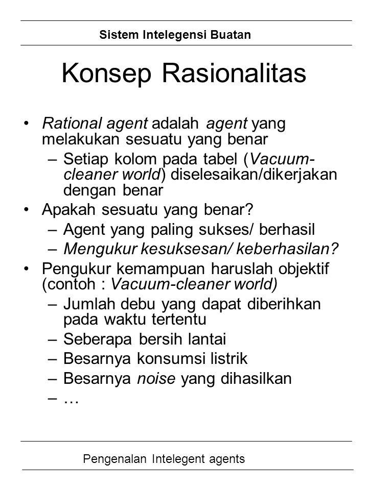 Konsep Rasionalitas Rational agent adalah agent yang melakukan sesuatu yang benar.