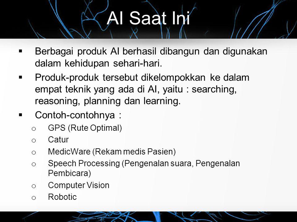 AI Saat Ini Berbagai produk AI berhasil dibangun dan digunakan dalam kehidupan sehari-hari.