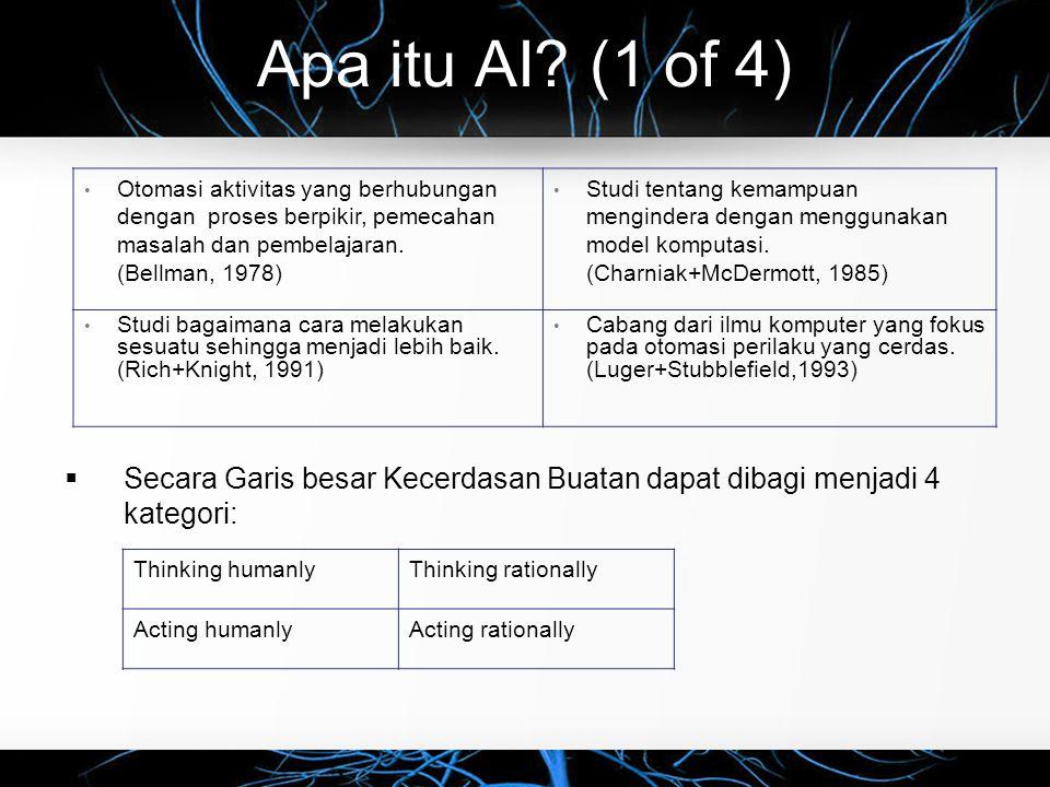 Apa itu AI (1 of 4) Secara Garis besar Kecerdasan Buatan dapat dibagi menjadi 4 kategori: