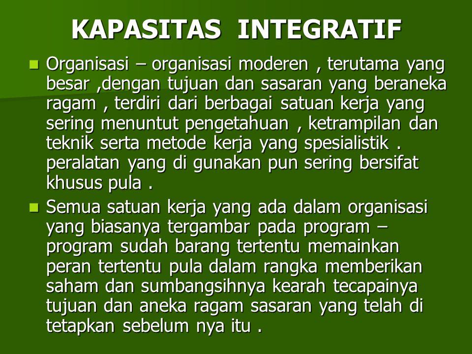 KAPASITAS INTEGRATIF