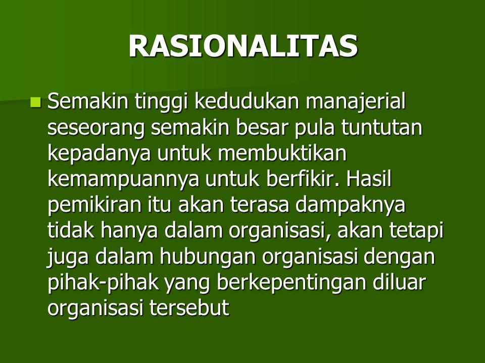 RASIONALITAS