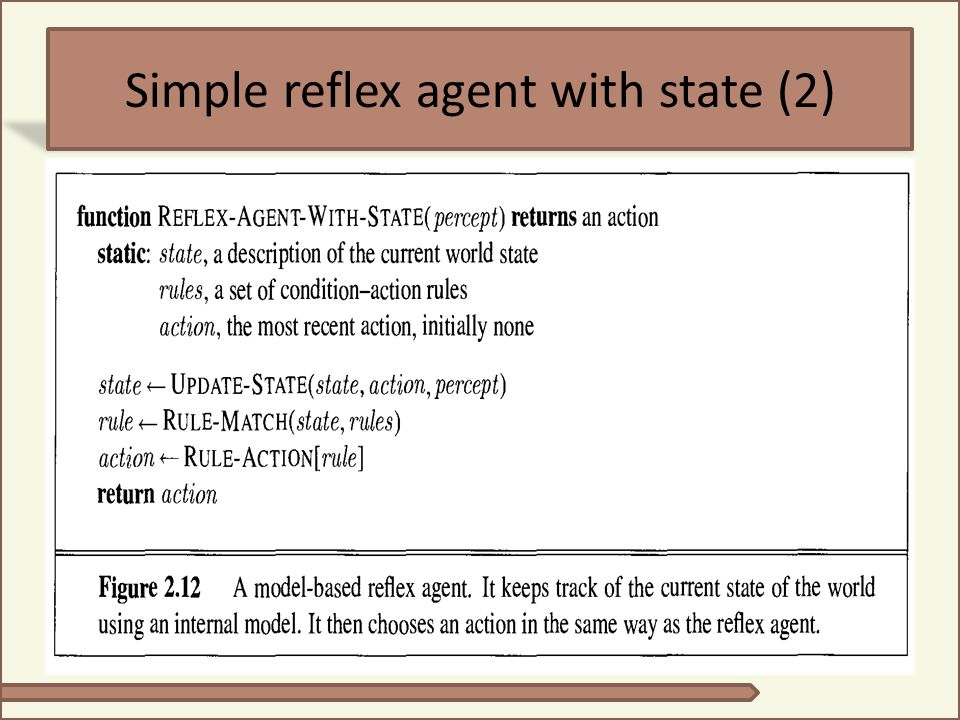 Simple reflex agent with state (2)