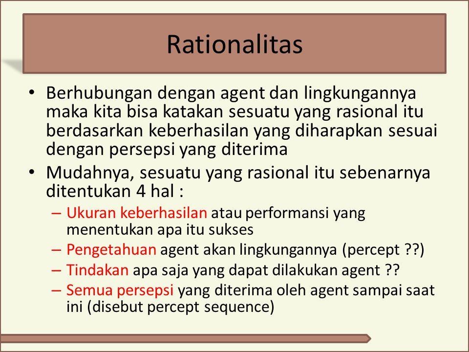Rationalitas