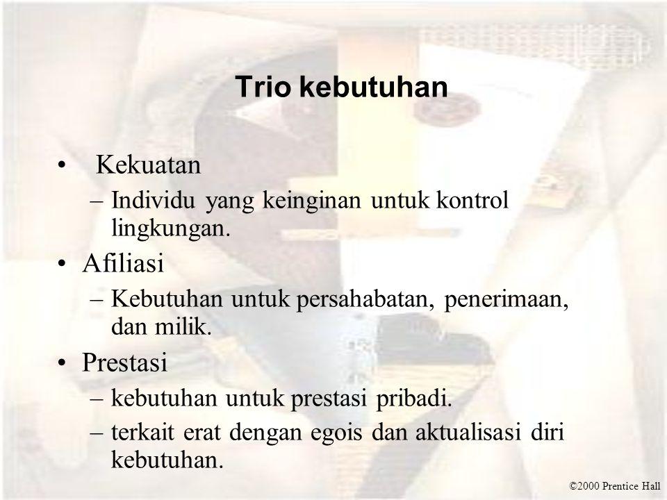 Trio kebutuhan Kekuatan Afiliasi Prestasi