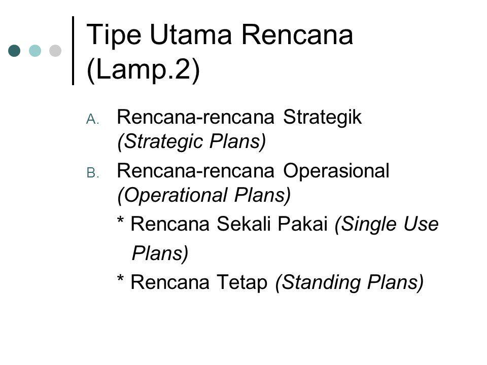 Tipe Utama Rencana (Lamp.2)