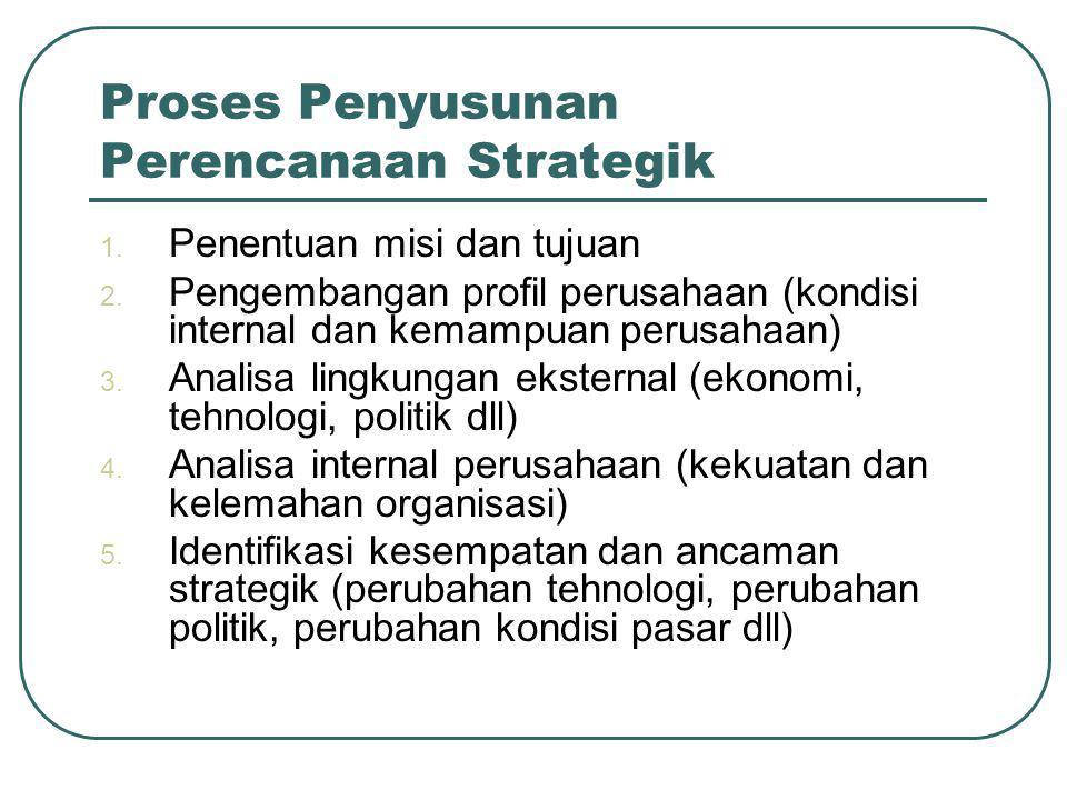 Proses Penyusunan Perencanaan Strategik