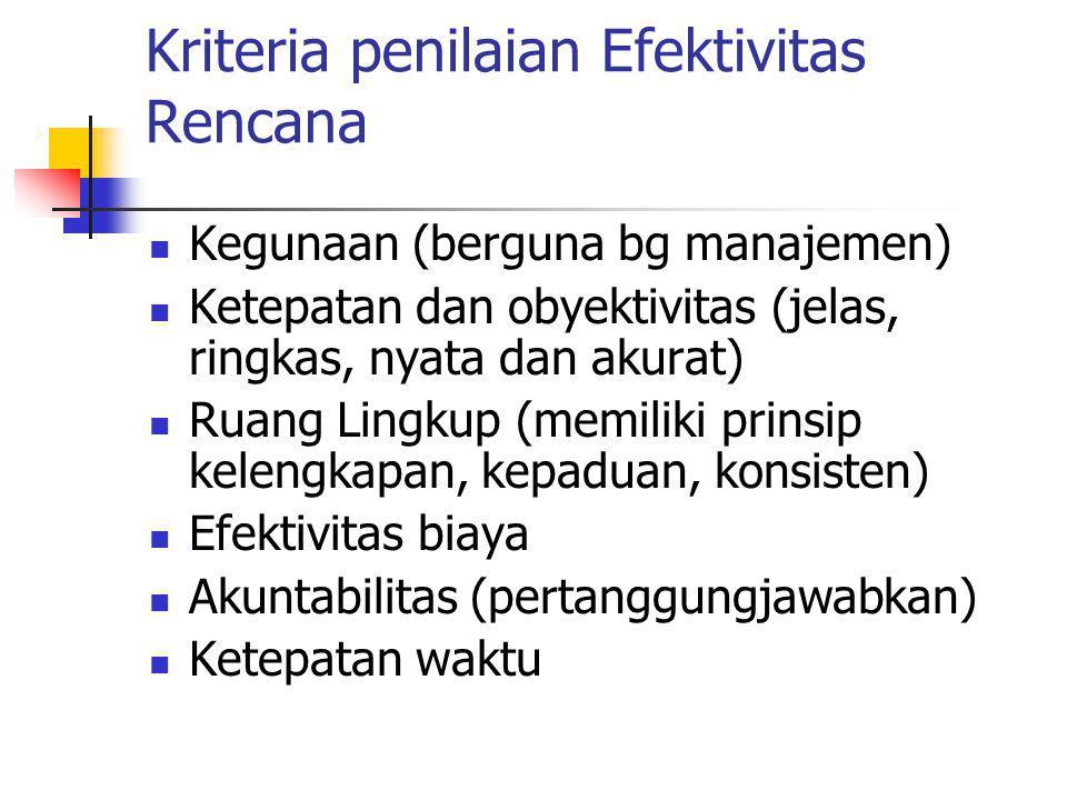 Kriteria penilaian Efektivitas Rencana