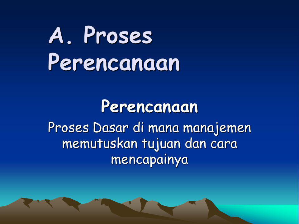 Proses Dasar di mana manajemen memutuskan tujuan dan cara mencapainya