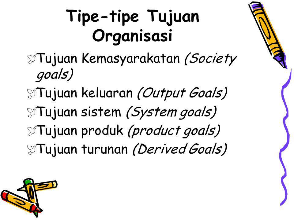 Tipe-tipe Tujuan Organisasi