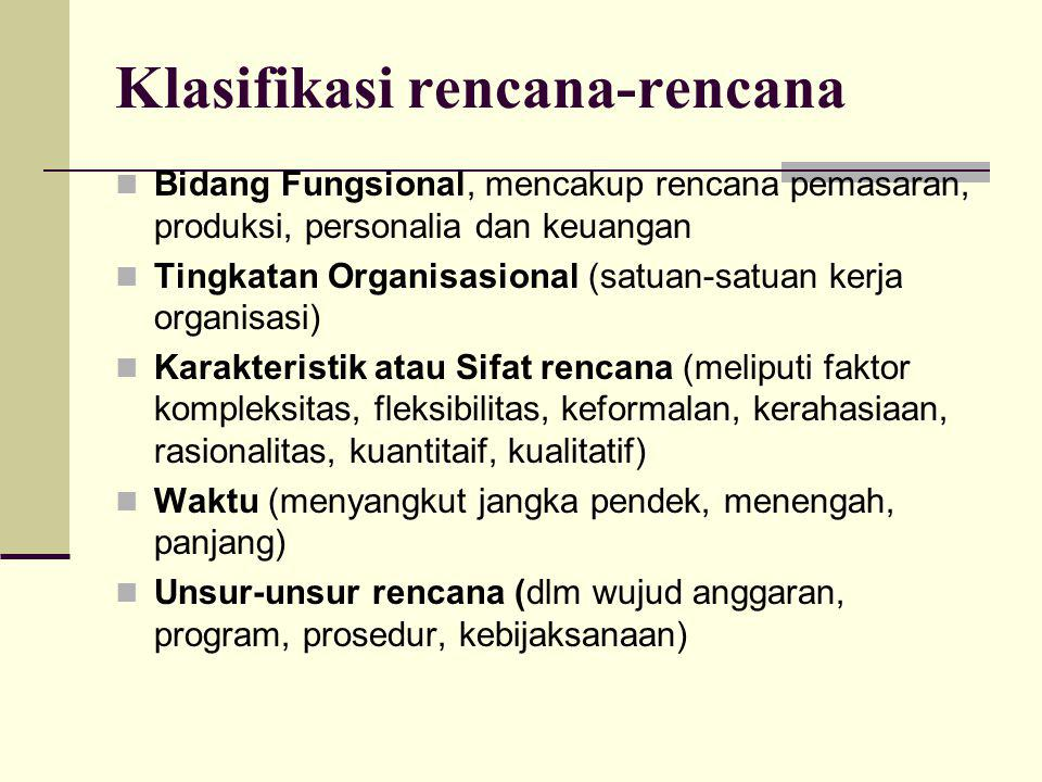 Klasifikasi rencana-rencana