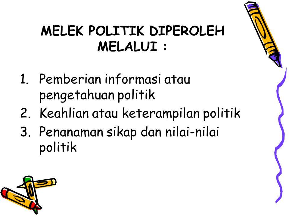 MELEK POLITIK DIPEROLEH MELALUI :