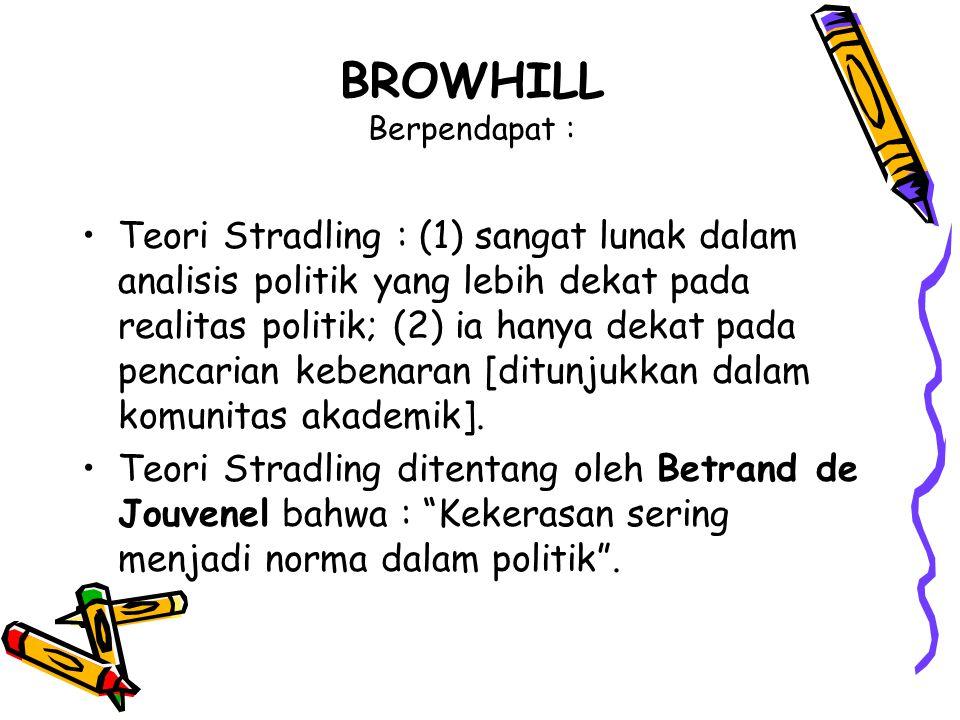 BROWHILL Berpendapat :