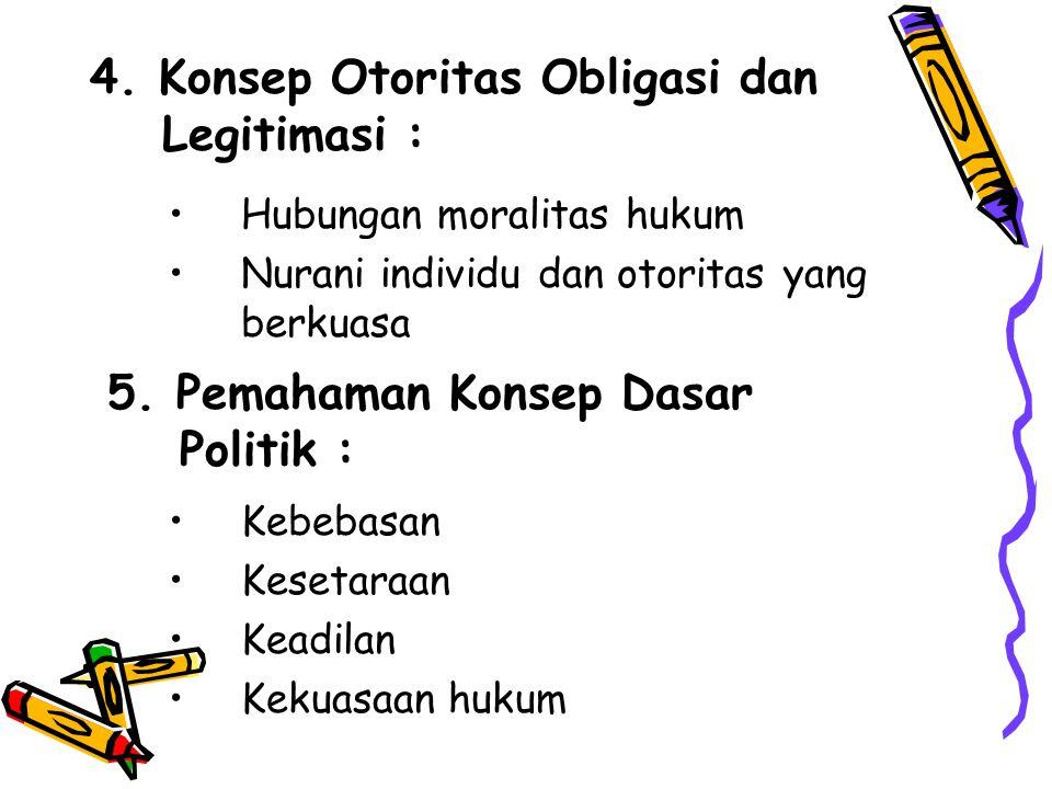 4. Konsep Otoritas Obligasi dan Legitimasi :
