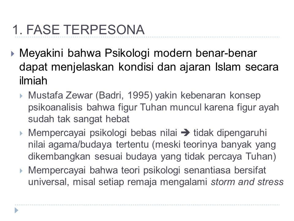 1. FASE TERPESONA Meyakini bahwa Psikologi modern benar-benar dapat menjelaskan kondisi dan ajaran Islam secara ilmiah.