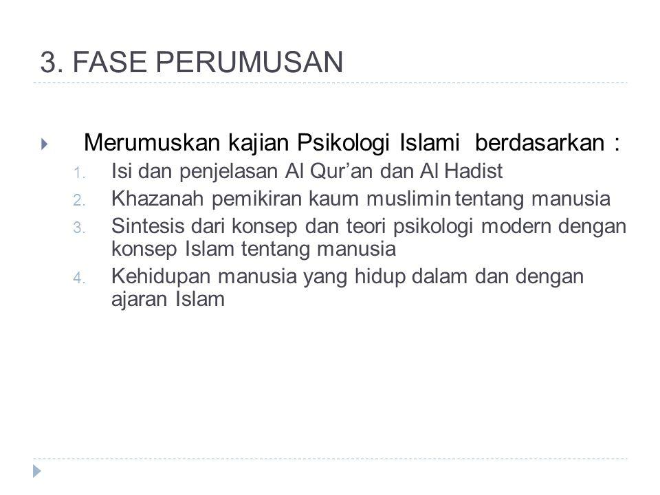 3. FASE PERUMUSAN Merumuskan kajian Psikologi Islami berdasarkan :
