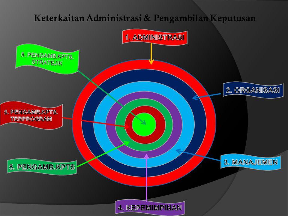 Keterkaitan Administrasi & Pengambilan Keputusan