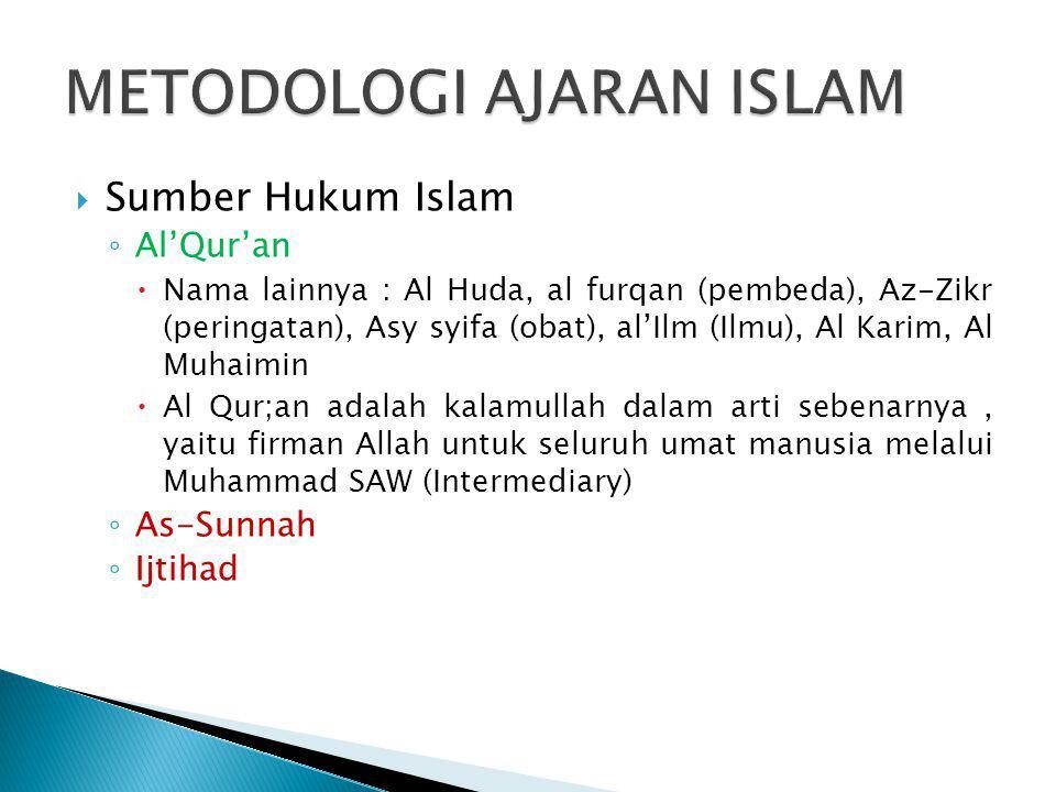 METODOLOGI AJARAN ISLAM