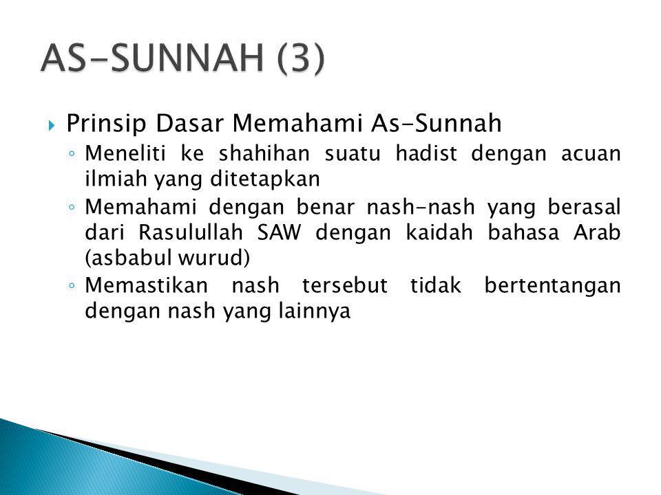 AS-SUNNAH (3) Prinsip Dasar Memahami As-Sunnah