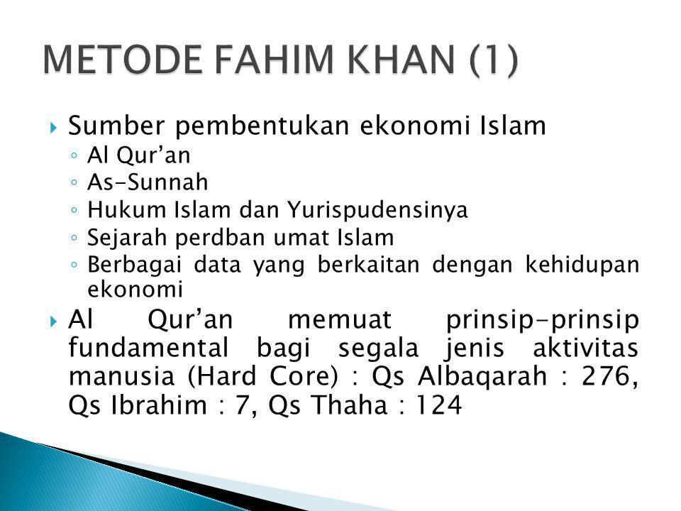 METODE FAHIM KHAN (1) Sumber pembentukan ekonomi Islam