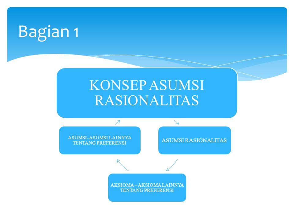 Bagian 1 KONSEP ASUMSI RASIONALITAS ASUMSI RASIONALITAS