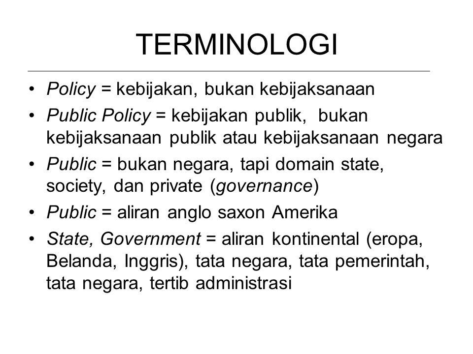 TERMINOLOGI Policy = kebijakan, bukan kebijaksanaan