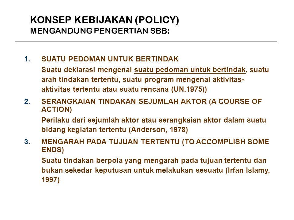 KONSEP KEBIJAKAN (POLICY) MENGANDUNG PENGERTIAN SBB: