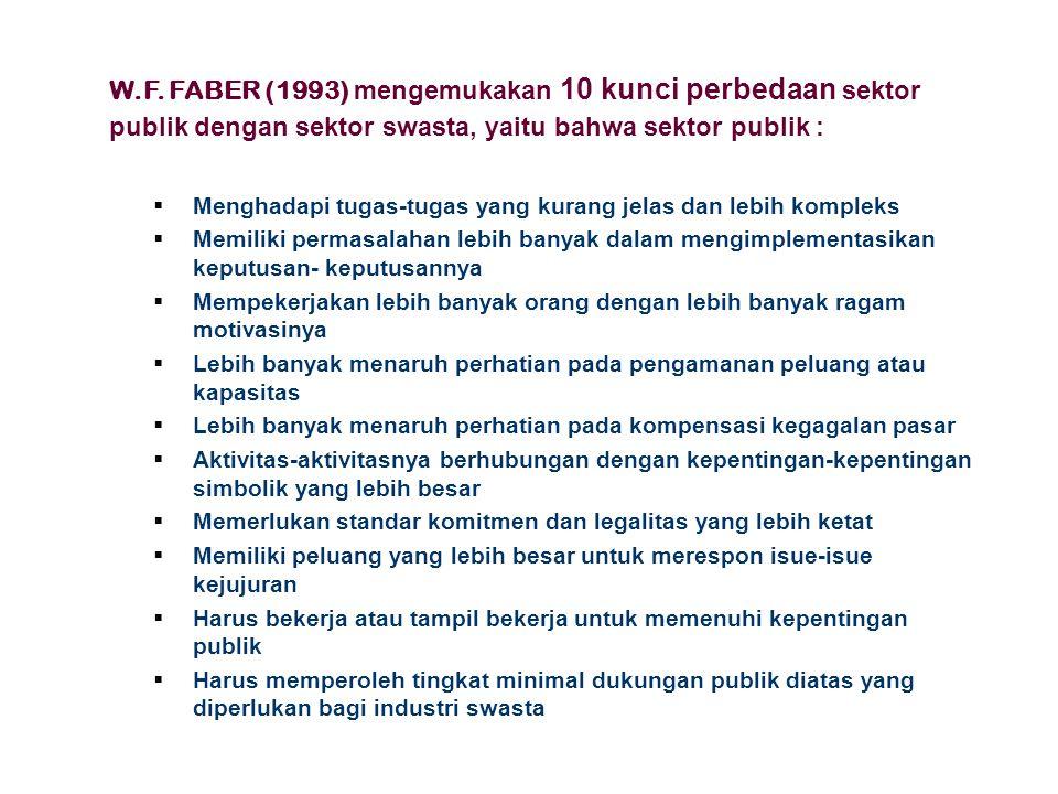 W.F. FABER (1993) mengemukakan 10 kunci perbedaan sektor publik dengan sektor swasta, yaitu bahwa sektor publik :