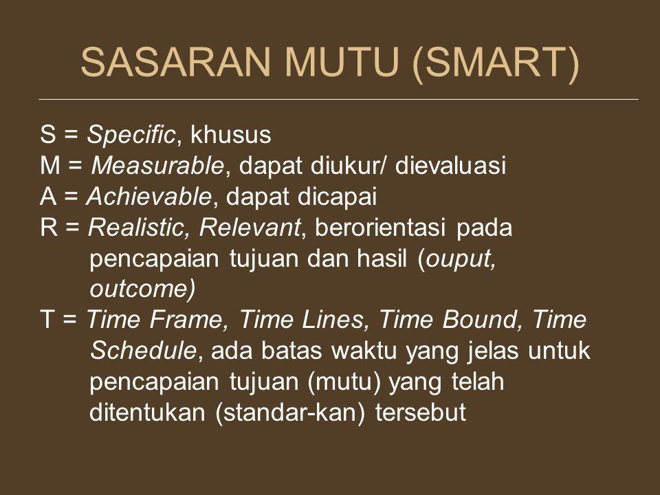SASARAN MUTU (SMART) S = Specific, khusus