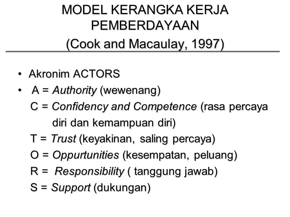 MODEL KERANGKA KERJA PEMBERDAYAAN (Cook and Macaulay, 1997)