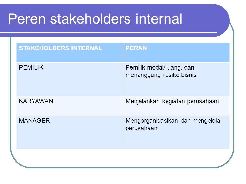 Peren stakeholders internal