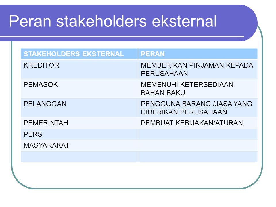 Peran stakeholders eksternal