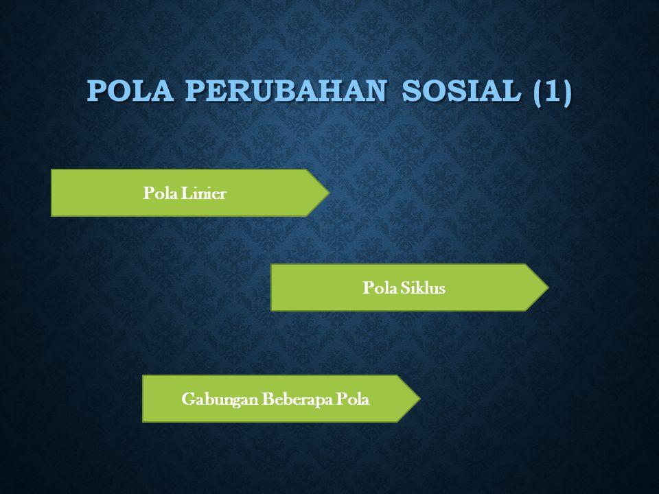 Pola Perubahan Sosial (1)