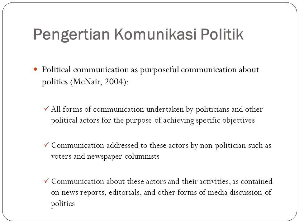 Pengertian Komunikasi Politik