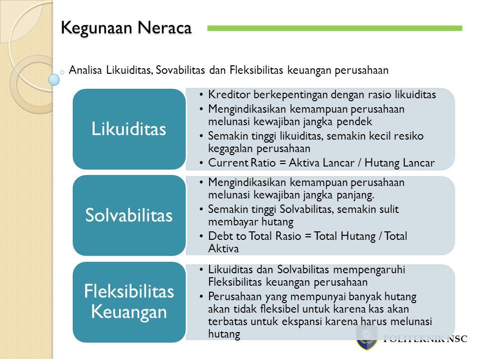 Fleksibilitas Keuangan