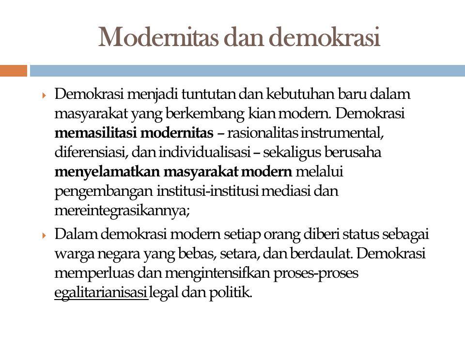 Modernitas dan demokrasi