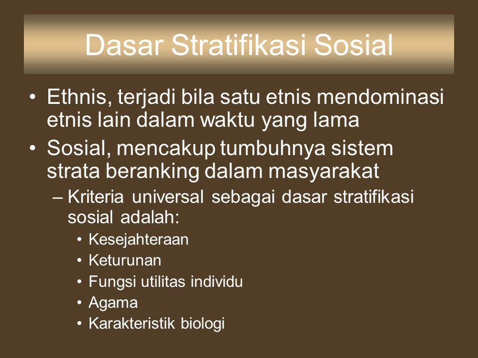 Dasar Stratifikasi Sosial