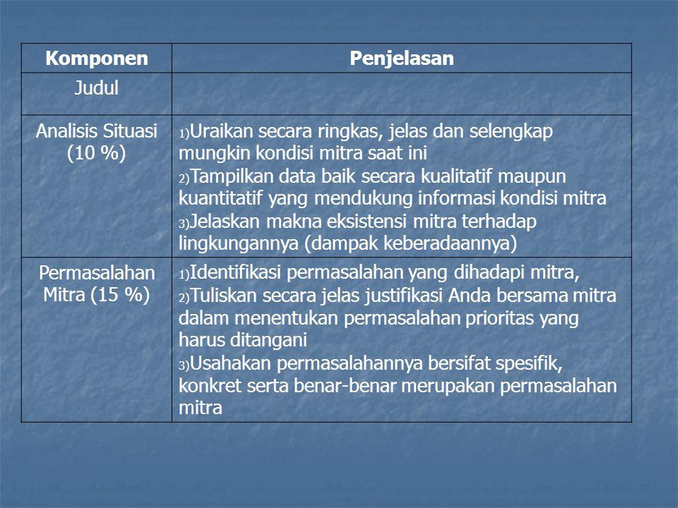 Permasalahan Mitra (15 %)