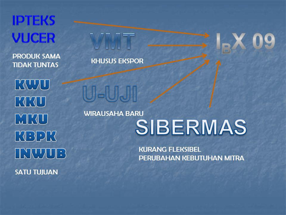 VMT Ibx 09 U-UJI SIBERMAS IPTEKS VUCER KWU KKU MKU KBPK INWUB