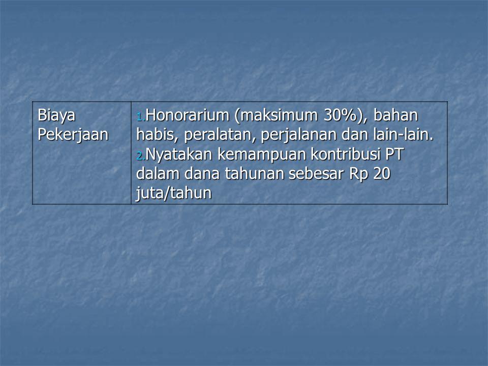 Biaya Pekerjaan Honorarium (maksimum 30%), bahan habis, peralatan, perjalanan dan lain-lain.