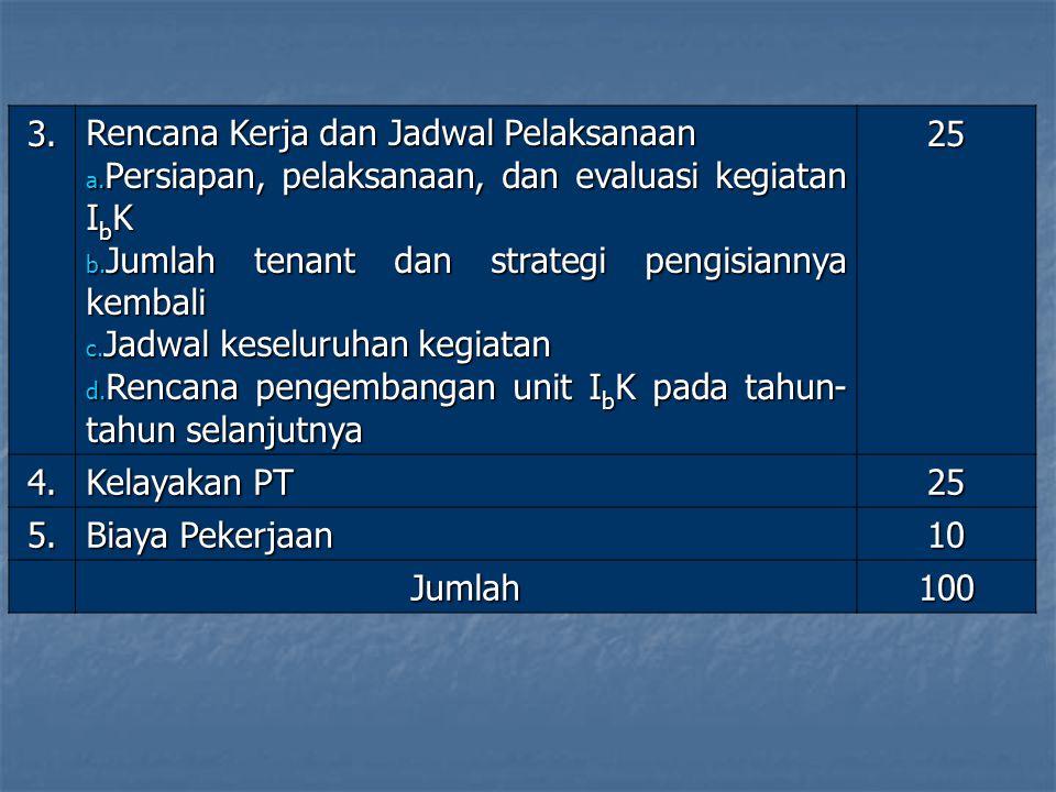 3. Rencana Kerja dan Jadwal Pelaksanaan. Persiapan, pelaksanaan, dan evaluasi kegiatan IbK. Jumlah tenant dan strategi pengisiannya kembali.