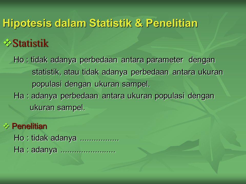 Hipotesis dalam Statistik & Penelitian
