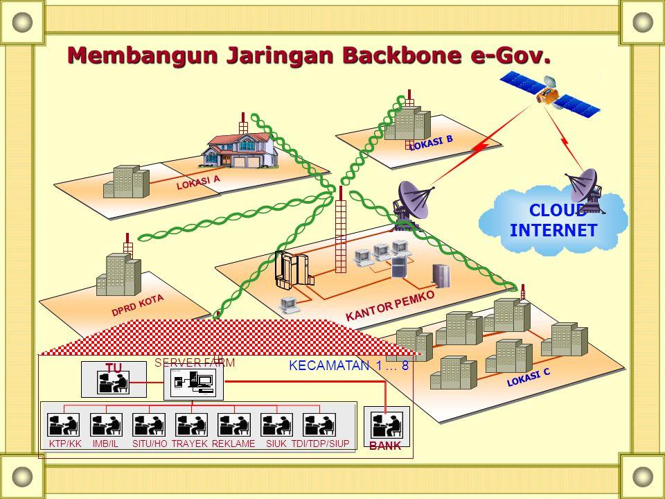 Membangun Jaringan Backbone e-Gov.