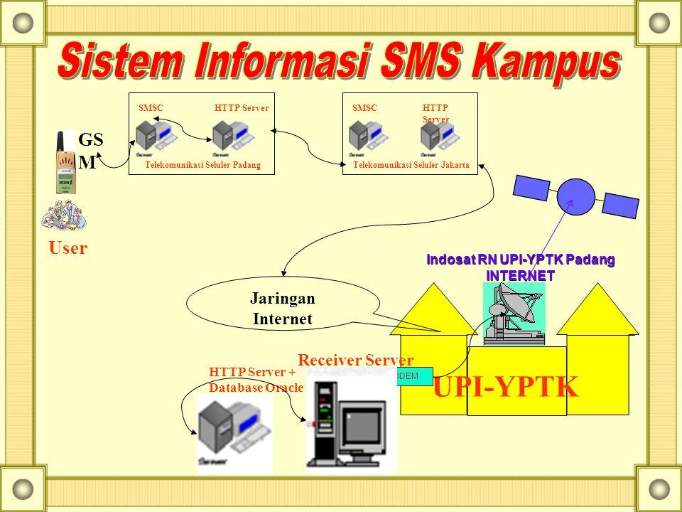 Sistem Informasi SMS Kampus