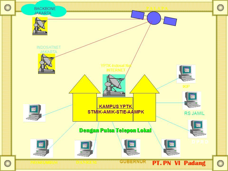 STMIK-AMIK-STIE-AAMPK Dengan Pulsa Telepon Lokal