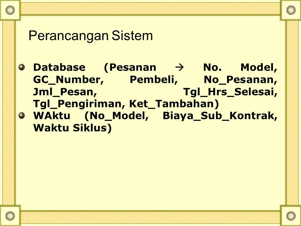 Perancangan Sistem Database (Pesanan  No. Model, GC_Number, Pembeli, No_Pesanan, Jml_Pesan, Tgl_Hrs_Selesai, Tgl_Pengiriman, Ket_Tambahan)