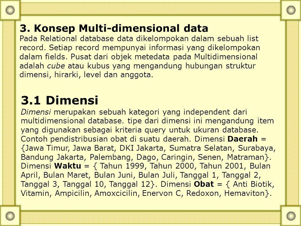 3. Konsep Multi-dimensional data Pada Relational database data dikelompokan dalam sebuah list record. Setiap record mempunyai informasi yang dikelompokan dalam fields. Pusat dari objek metedata pada Multidimensional adalah cube atau kubus yang mengandung hubungan struktur dimensi, hirarki, level dan anggota.