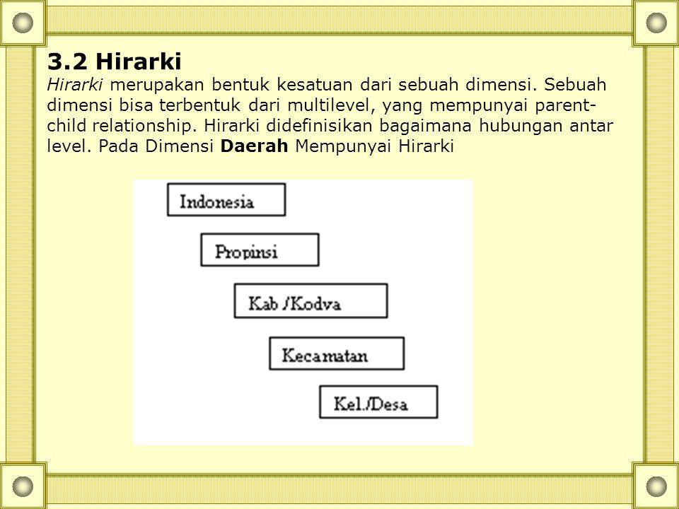 3. 2 Hirarki Hirarki merupakan bentuk kesatuan dari sebuah dimensi