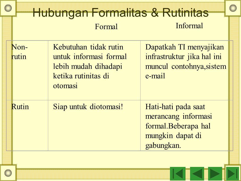 Hubungan Formalitas & Rutinitas